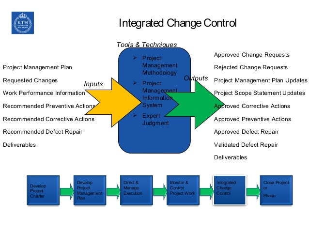integrated project management Project management (cmmi-dev) process areas cover the project management activities related to planning, monitoring, and controlling the project.