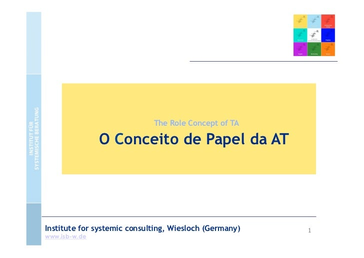 The Role Concept of TA               O Conceito de Papel da ATInstitute for systemic consulting, Wiesloch (Germany)   1www...