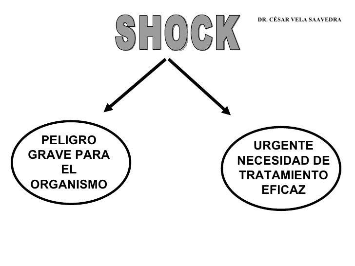 PELIGRO GRAVE PARA EL ORGANISMO URGENTE NECESIDAD DE TRATAMIENTO EFICAZ SHOCK DR. CÉSAR VELA SAAVEDRA
