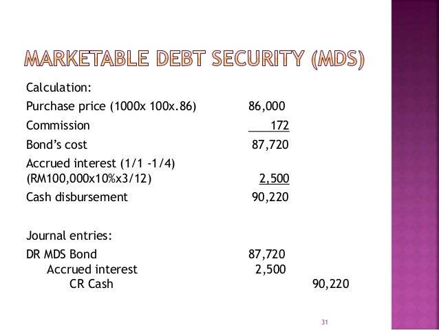 Standard australia investment property calculator.