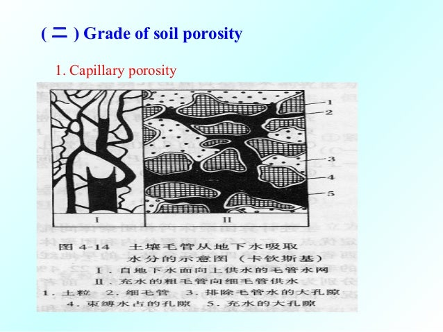 soil texture and structure pdf