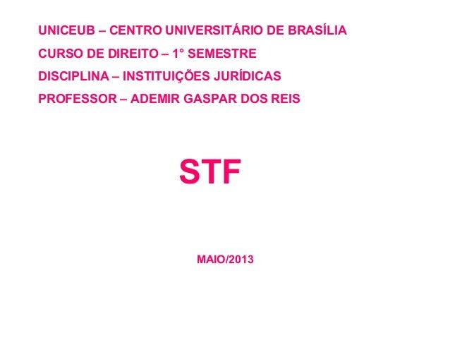 UNICEUB – CENTRO UNIVERSITÁRIO DE BRASÍLIA CURSO DE DIREITO – 1° SEMESTRE DISCIPLINA – INSTITUIÇÕES JURÍDICAS PROFESSOR – ...