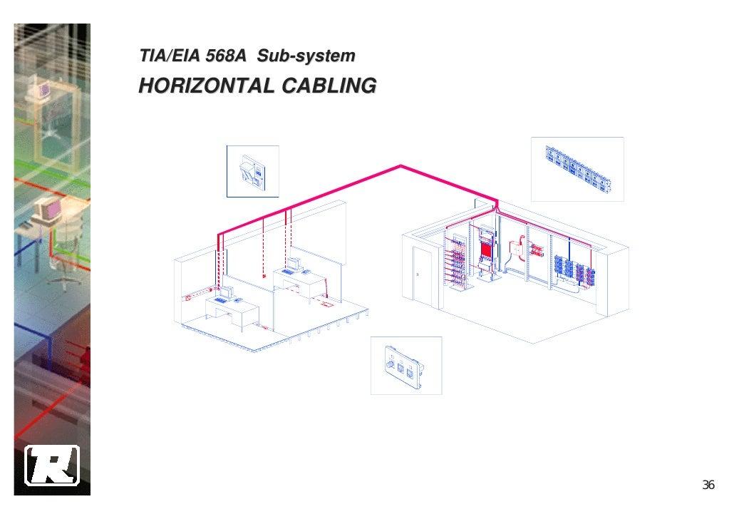 horizontal wiring home plan wiring diagram function Home Wiring Circuits