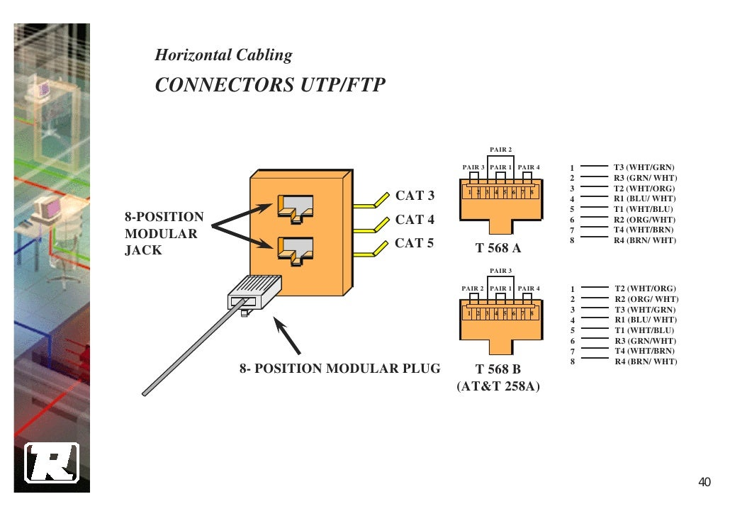 4 structure cabling system design 40