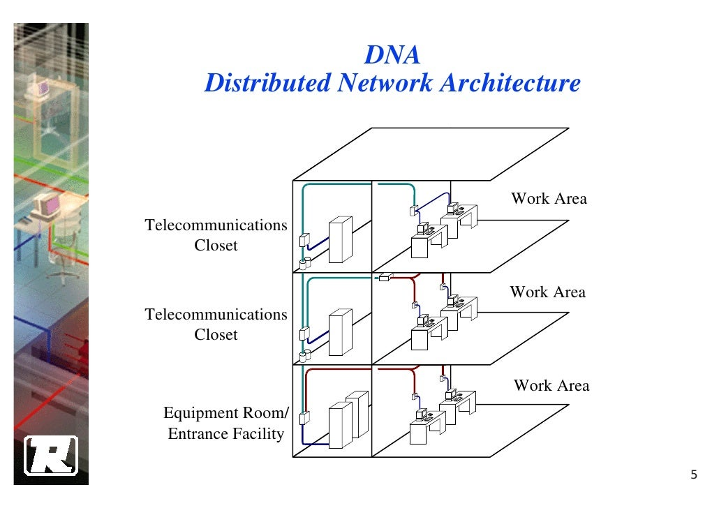 4 Structure Cabling System Design
