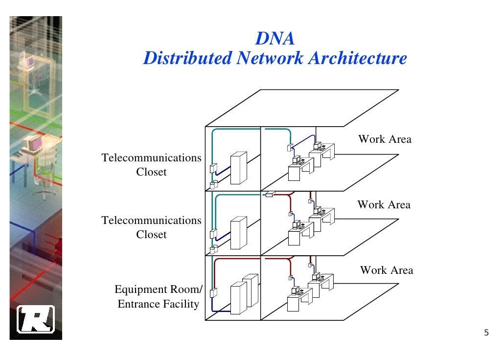 Fine 4 Structure Cabling System Design Wiring Digital Resources Bemuashebarightsorg