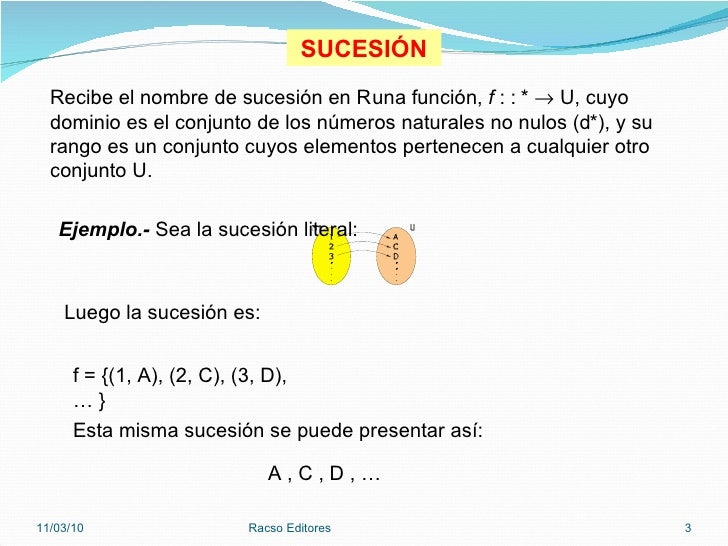 Racso - Suma