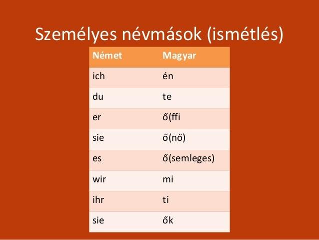 Személyes névmások (ismétlés)Német Magyarich éndu teer ő(ffisie ő(nő)es ő(semleges)wir miihr tisie ők