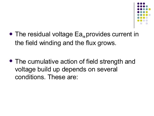  The residual voltage Eares provides current in  the field winding and the flux grows.   The cumulative action of field ...