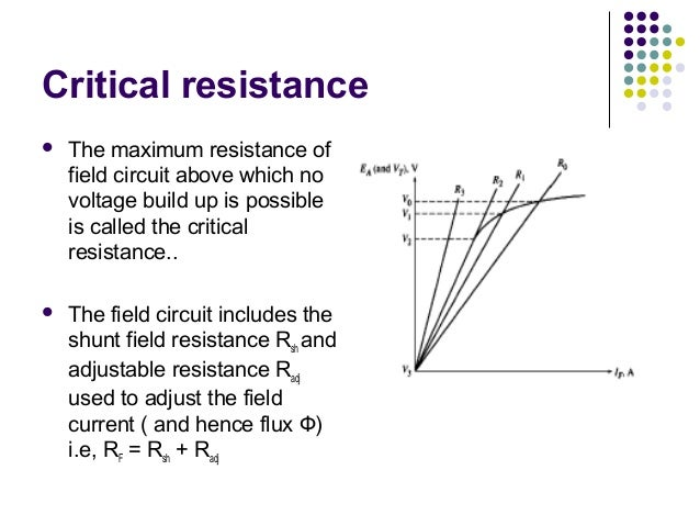 Critical resistance   The maximum resistance of  field circuit above which no  voltage build up is possible  is called th...