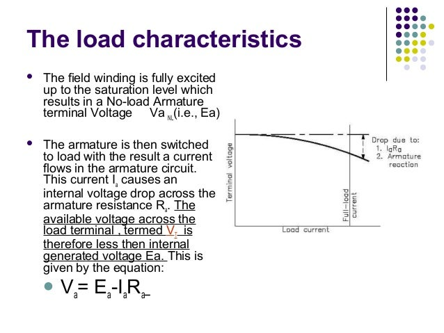 The load characteristics   The field winding is fully excited  up to the saturation level which  results in a No-load Arm...
