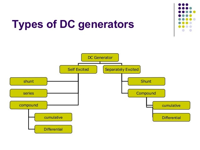 Auto Selection Of Any Available Phase In 3 Phase Supply System together with File diagram of single Phase generator with two poles additionally Delta And Wye 3 Phase Circuits together with Ats as well Ac hydro. on ac generator wiring diagram