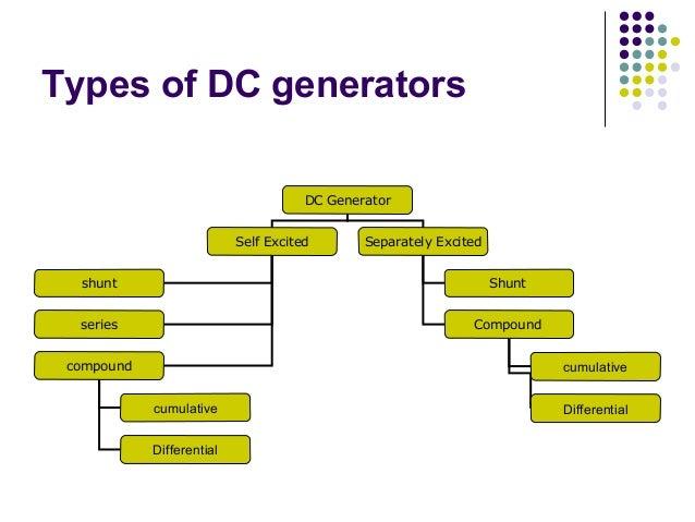 dc shunt generator diagram dc generator diagram