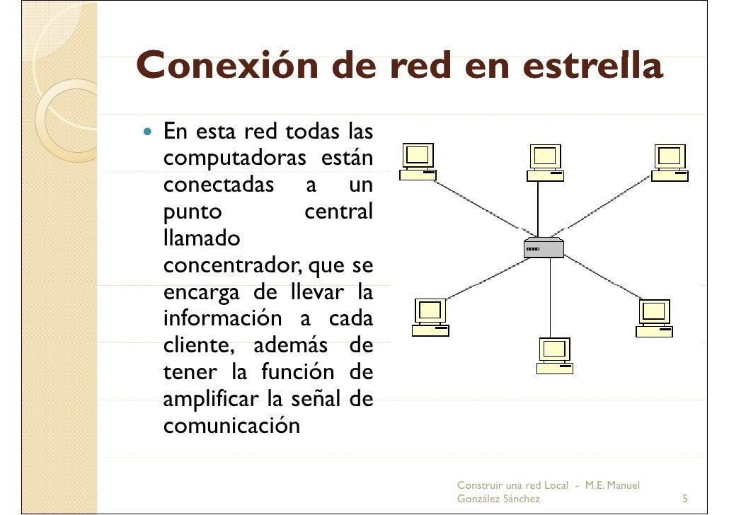 4 tipos de redes y conexiones manuel gonzalez sanchez for Cuales son los cajeros red