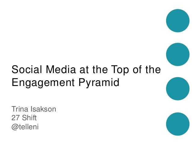 Social Media at the Top of theEngagement PyramidTrina Isakson27 Shift@telleni