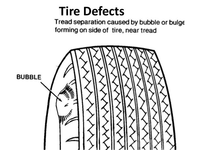 Image Result For Car Tire Bulge Sidewall
