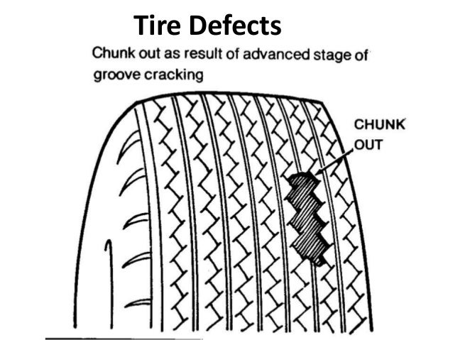 Image Result For Car Tire Bulge
