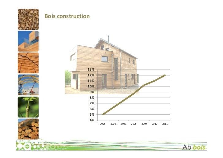 4 usages de l 39 arbre usages du bois o ferron. Black Bedroom Furniture Sets. Home Design Ideas
