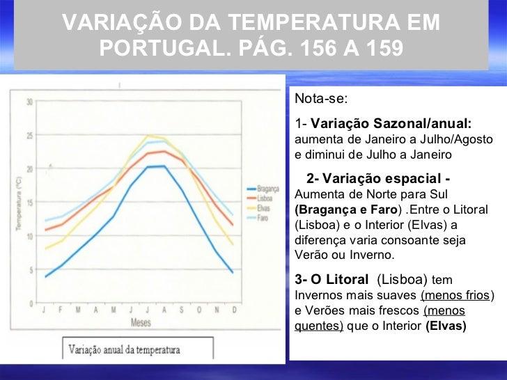 VARIAÇÃO DA TEMPERATURA EM PORTUGAL. PÁG. 156 A 159 Nota-se:  1-  Variação Sazonal/anual:   aumenta de Janeiro a Julho/Ago...