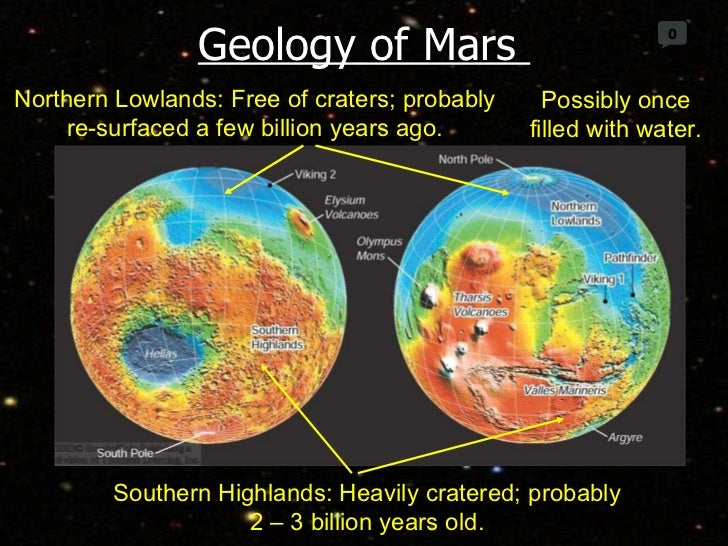 an overview of the geology of mars Christopher d condit associate in planetary geology on creating computer programs to make the planetary geology of the moon and mars accessible to.