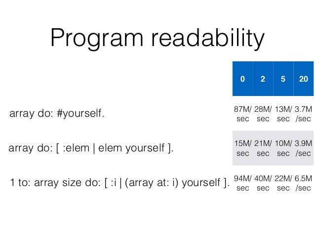 Program readability 1 to: array size do: [ :i | (array at: i) yourself ]. array do: [ :elem | elem yourself ]. array do: #...