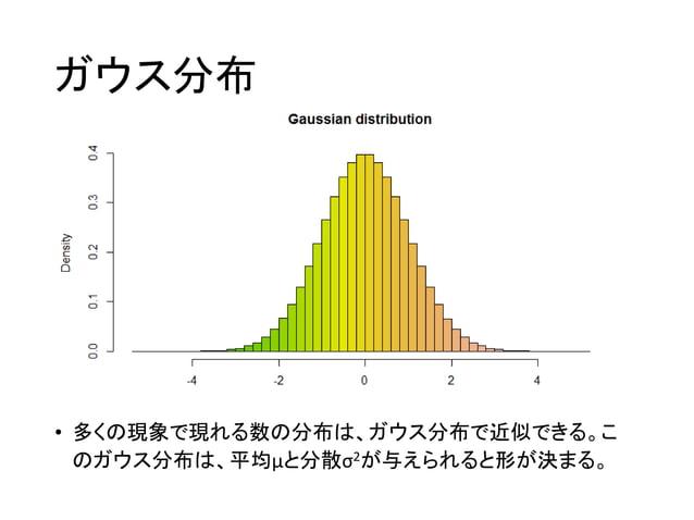 (参考) Rule of Three 3の法則 95%以上の確率で1回以上観察するための条件 • 出現確率 1/2 の現象は、5回以上の観察が必要 • 出現確率 1/3 の現象は、8回以上の観察が必要 • 出現確率 1/4 の現象は、11回以上...
