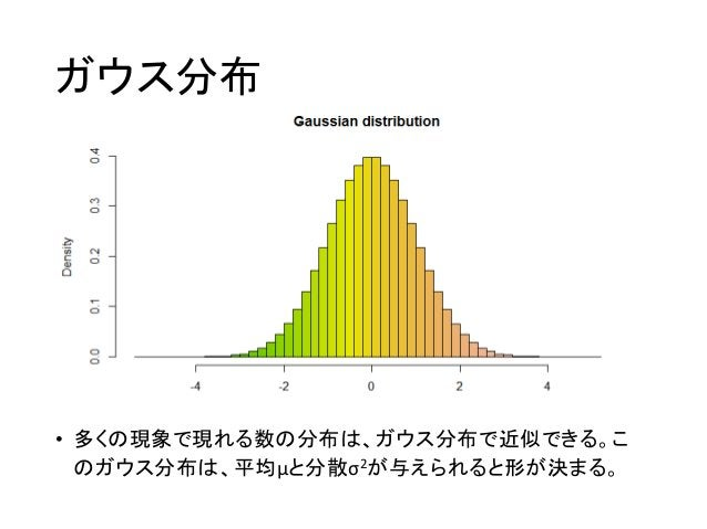ガウス分布 • 多くの現象で現れる数の分布は、ガウス分布で近似できる。こ のガウス分布は、平均μと分散σ2が与えられると形が決まる。