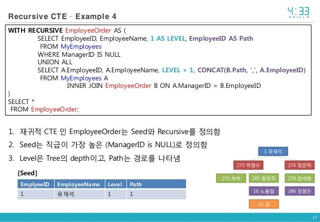 MySQL 8 0 NF : Common Table Expressions (CTE)