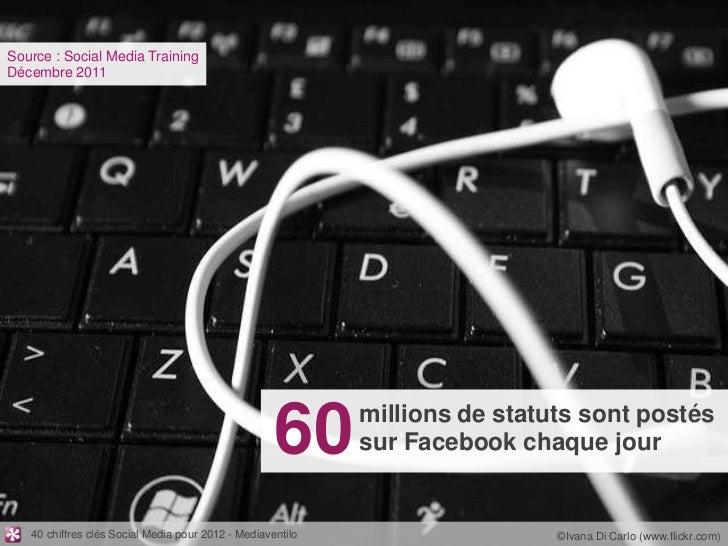 Source : Social Media TrainingDécembre 2011                                                    60      millions de statuts...