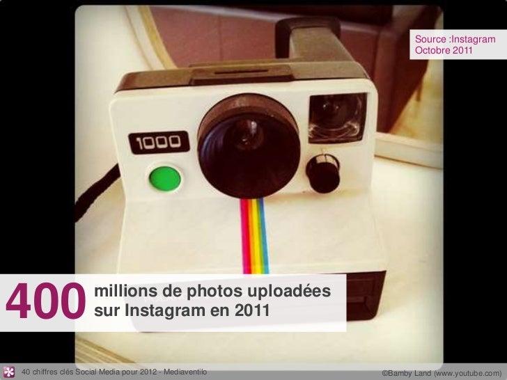 Source :Instagram                                                                Octobre 2011400                  millions...