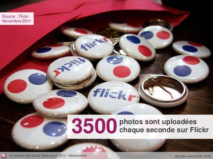 Source : FlickrNovembre 2011                                              3500          photos sont uploadées             ...