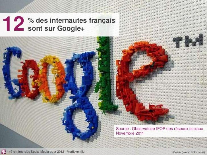 12           % des internautes français             sont sur Google+                                                      ...