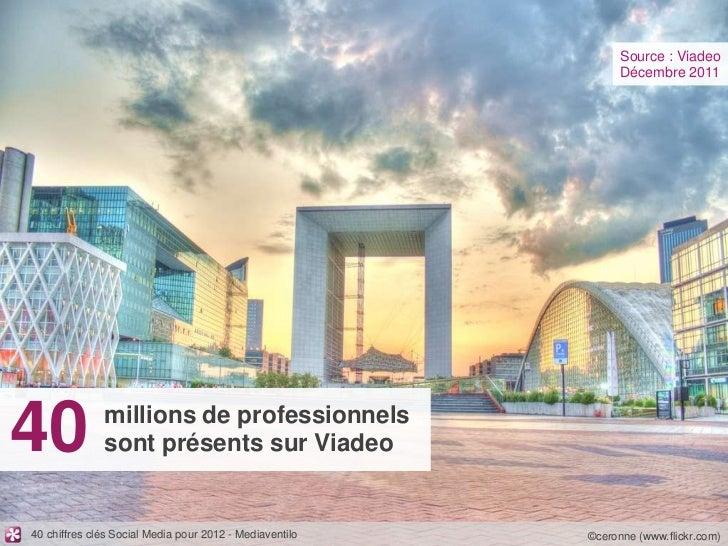 Source : Viadeo                                                               Décembre 201140            millions de profe...