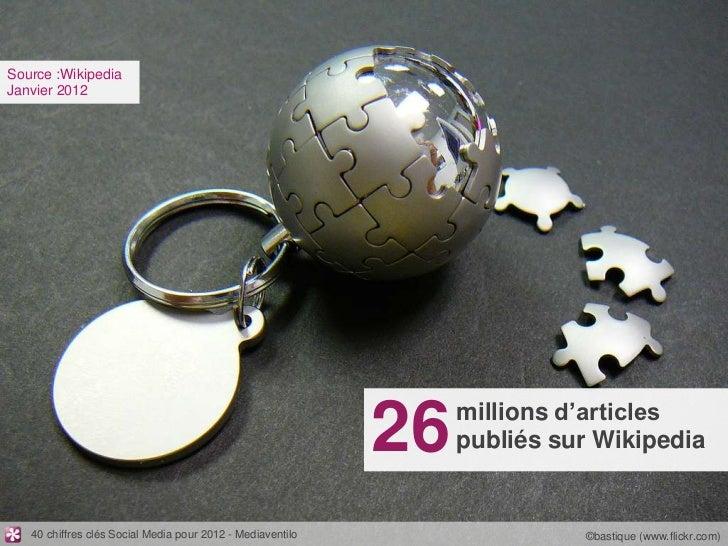 Source :WikipediaJanvier 2012                                                                 millions d'articles         ...
