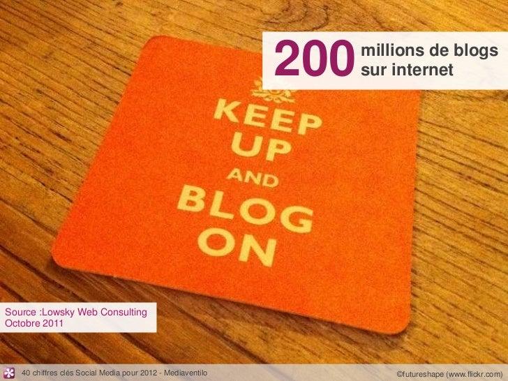 200   millions de blogs                                                                  sur internetSource :Lowsky Web Co...