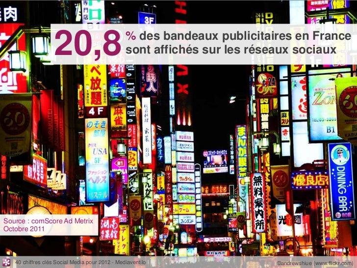 20,8                         % des bandeaux publicitaires en France                                                sont af...