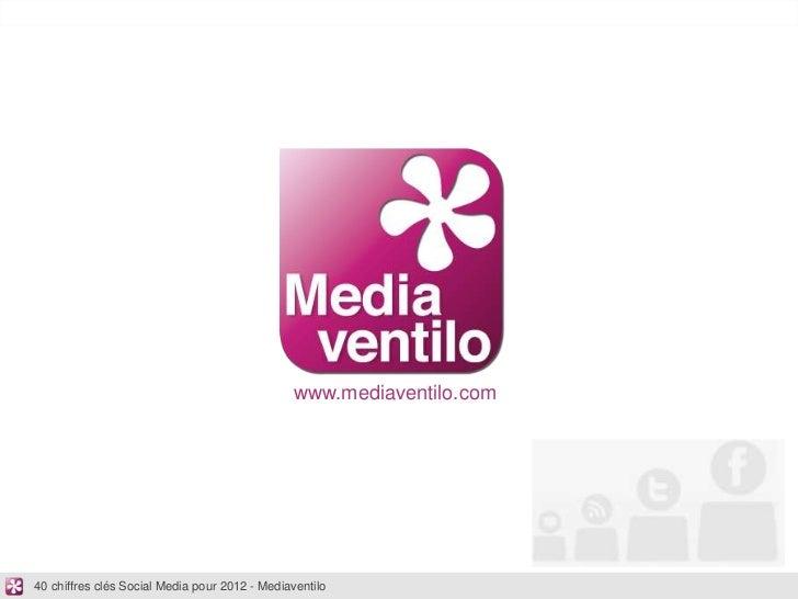 www.mediaventilo.com40 chiffres clés Social Media pour 2012 - Mediaventilo