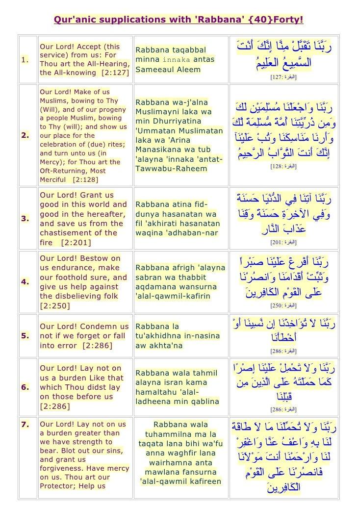 Qurani Duain Pdf