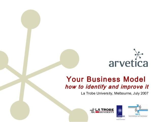 Your Business Modelhow to identify and improve it     La Trobe University, Melbourne, July 2007