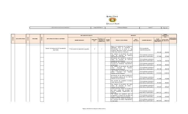 Codigo: ES-PE-RG-07                            Planificacion Estrategica                                      Version: 1  ...