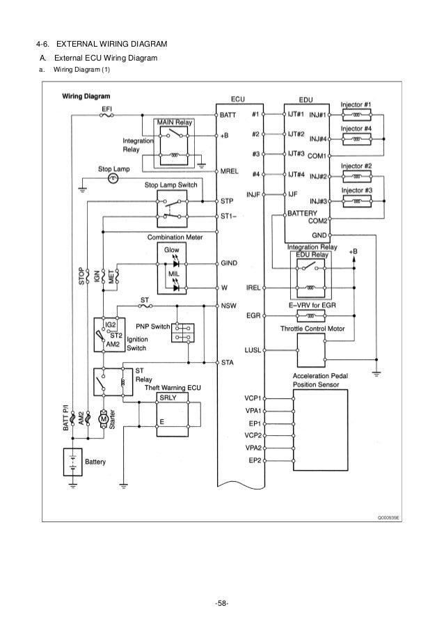 Manual de servicio toyota / KIJYANG INNOVA / ONNOVA 1KD/2KD
