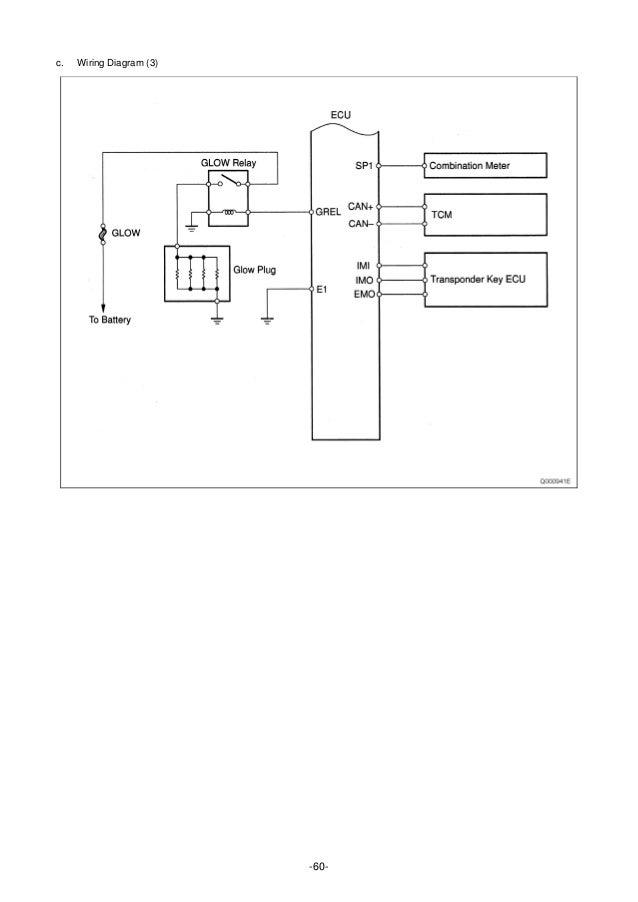 wiring diagram (3)