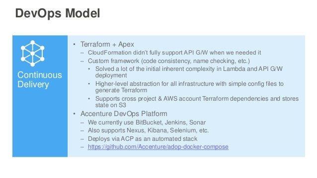 DevOps Model Continuous Delivery • Terraform + Apex – CloudFormation didn't fully support API G/W when we needed it – Cust...