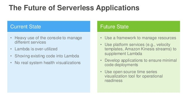 The Future of Serverless Applications Current State Future State • Heavy use of the console to manage different services •...
