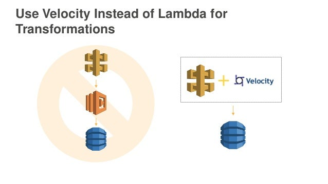 Use Velocity Instead of Lambda for Transformations