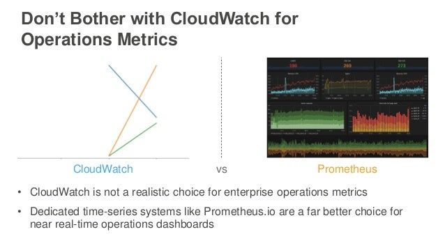 Don't Bother with CloudWatch for Operations Metrics • CloudWatch is not a realistic choice for enterprise operations metri...