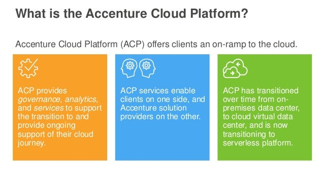 What is the Accenture Cloud Platform? Accenture Cloud Platform (ACP) offers clients an on-ramp to the cloud. ACP provides ...