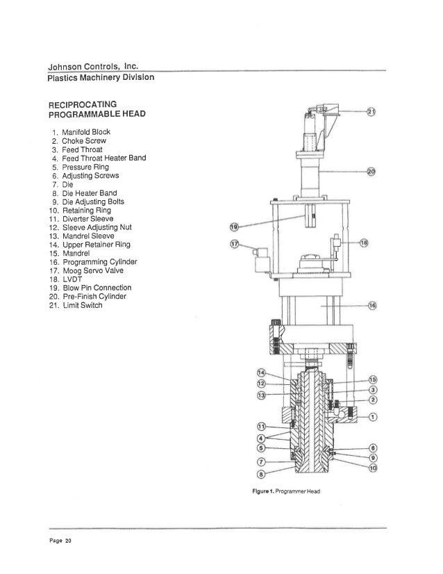 400 r25 operators_manual