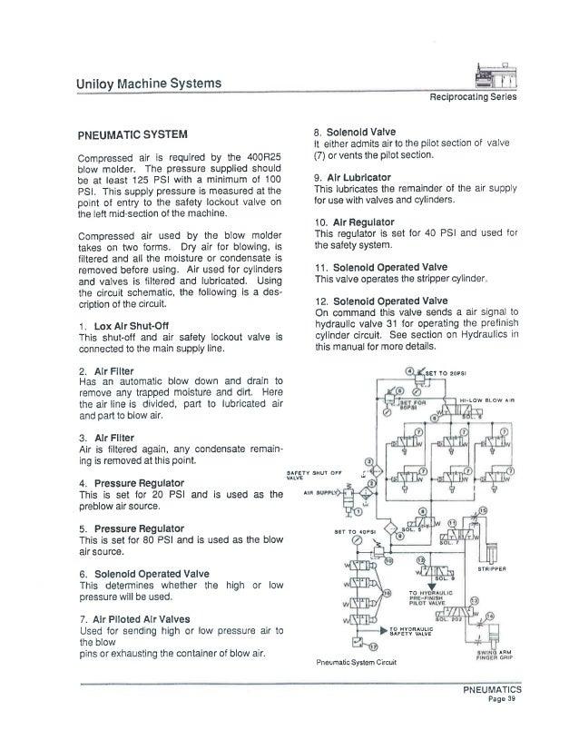 400 R25 Operators Manual