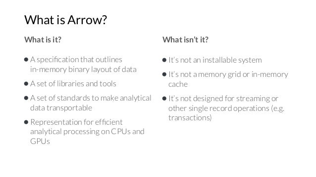 What is Arrow? What is it? ●A specification that outlines in-memory binary layout of data ●A set of libraries and tools ●A ...